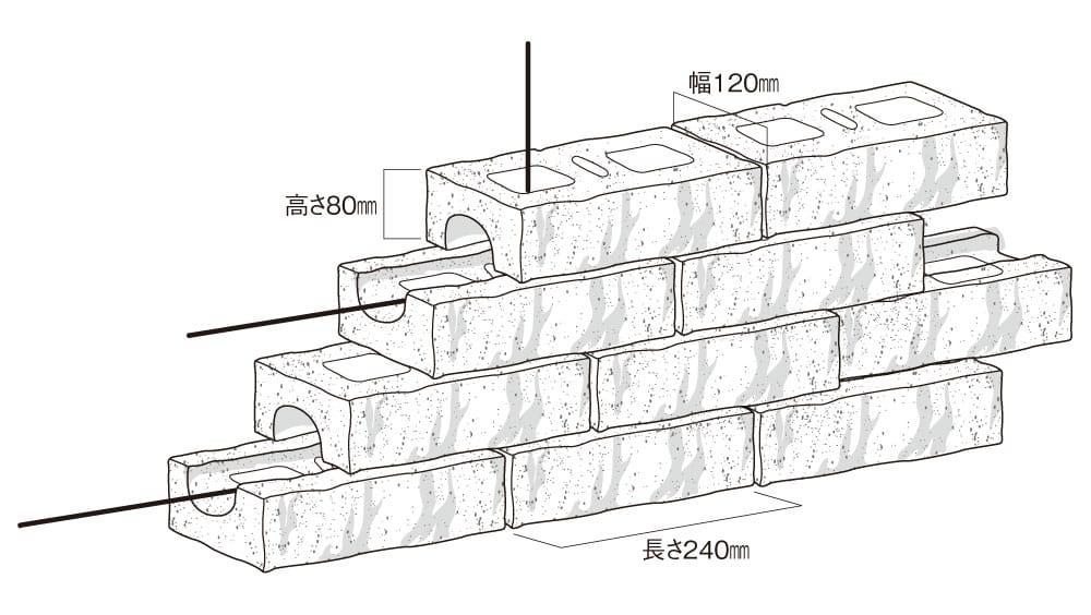 RB-120_配筋イメージ図