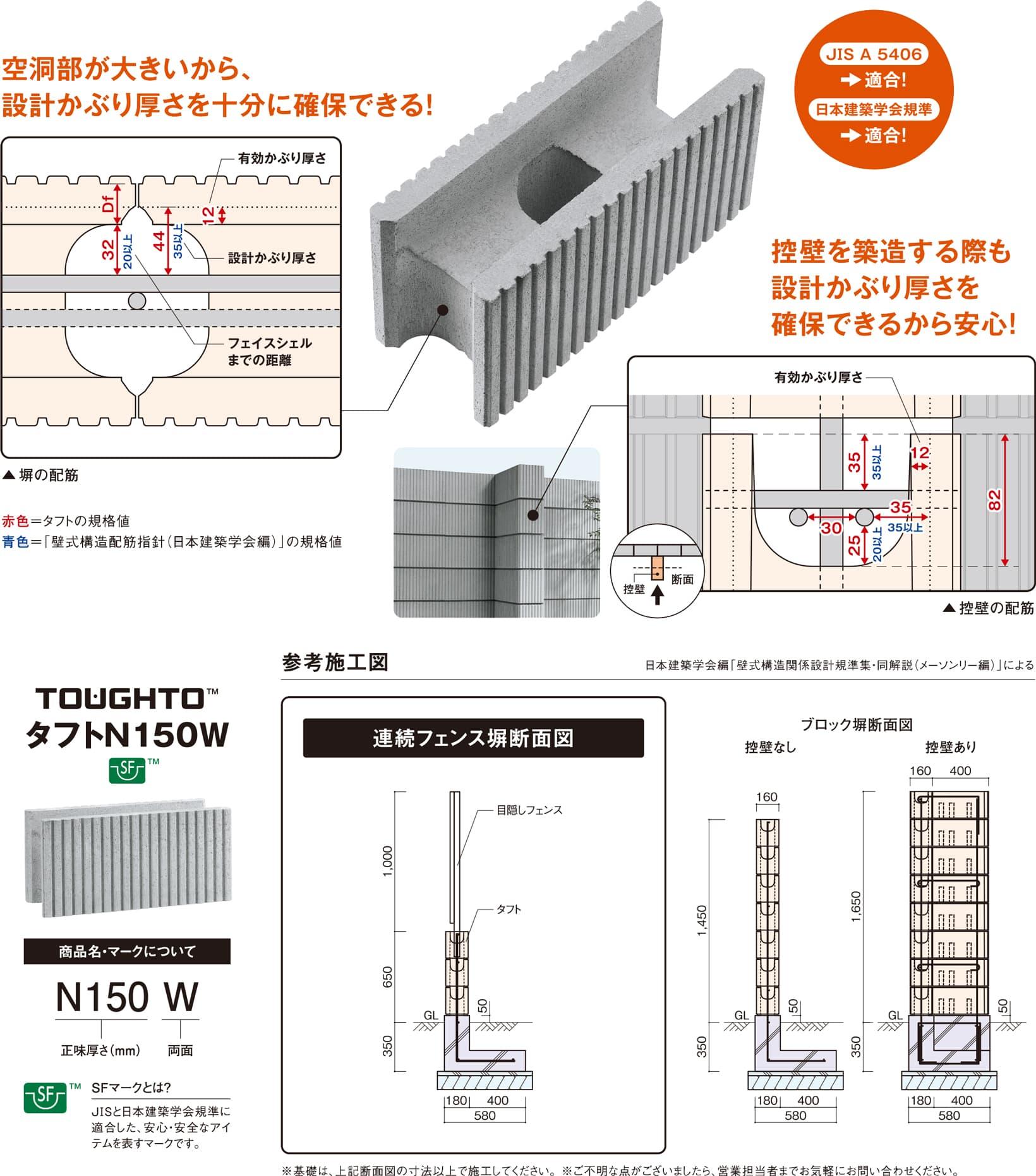 タフト_日本建築学会規準